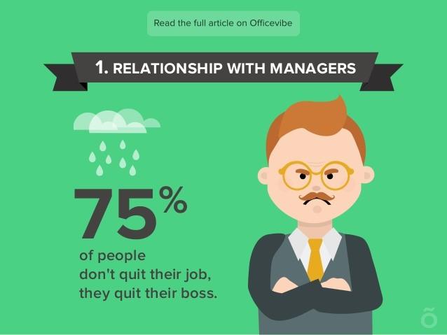 De l'importance du rôle de manager en entreprise